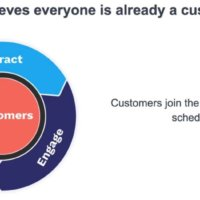 Flywheel-Believes-everyone-is-already-a-customer-AdRoll-Content-Program-9.23-1024x525